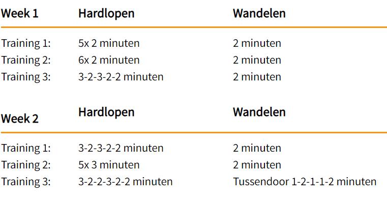Voorbeeld hardloopschema voor beginners 30 minuten hardlopen