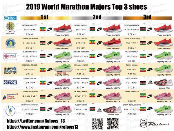 2019-gedragen-schoenen