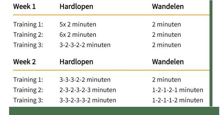 Voorbeeld hardloopschema voor beginners 45 minuten hardlopen