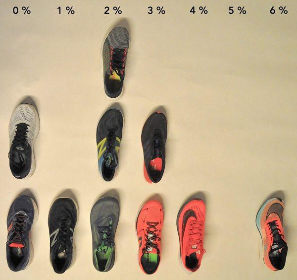 Onderzoeksresultaten schoenen
