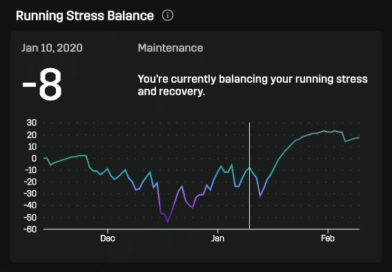 Stryd-analyseren-van-data-running-stress-balance
