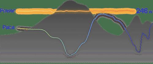 Vermogen-Effect-van-hoogteverschillen