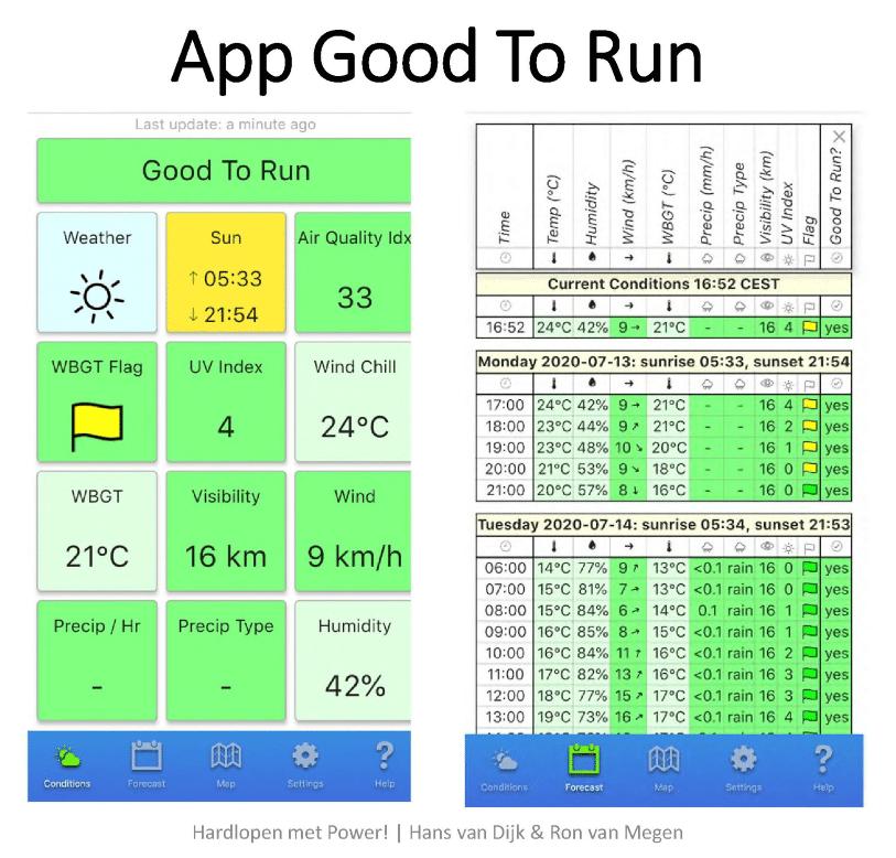 Hardloop app Good To Run
