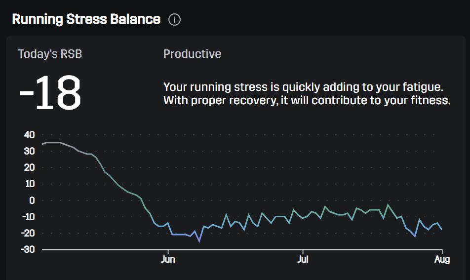 Stryd - Running Stress Balance