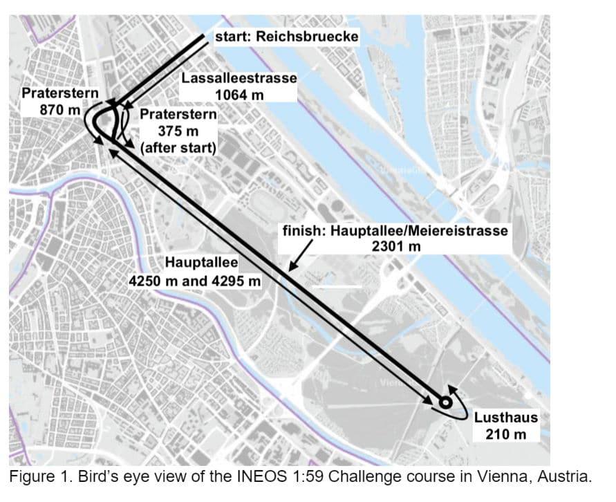 Marathon parcours Wenen (bron: het artikel1 van Christoph Triska e.a.)