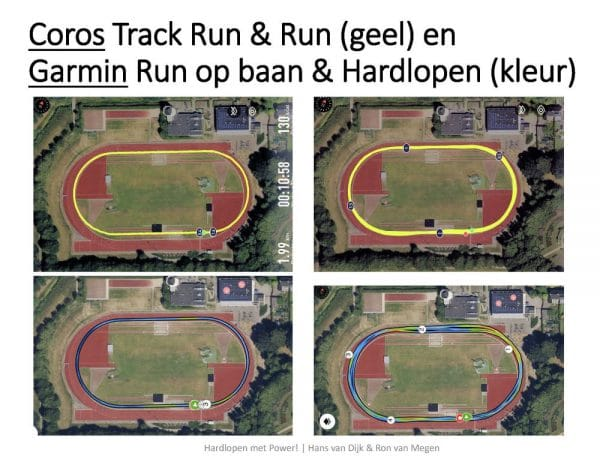 Getest: Coros Pace 2
