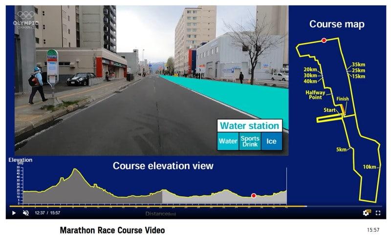 Marathon parcours Olympische marathon Tokio