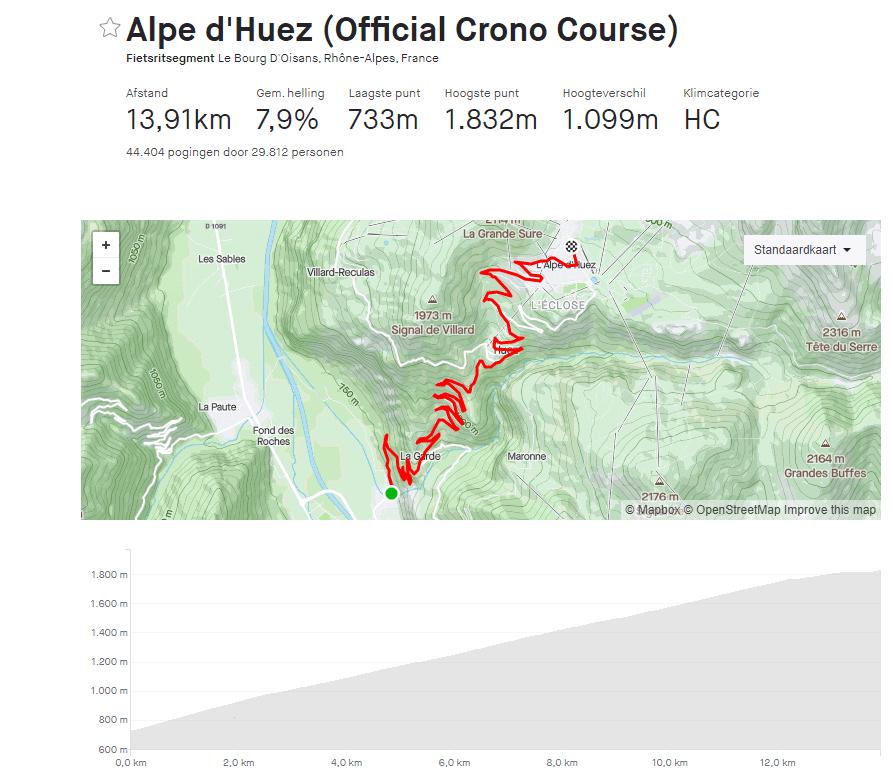 Strava segment Alpe d'Huez